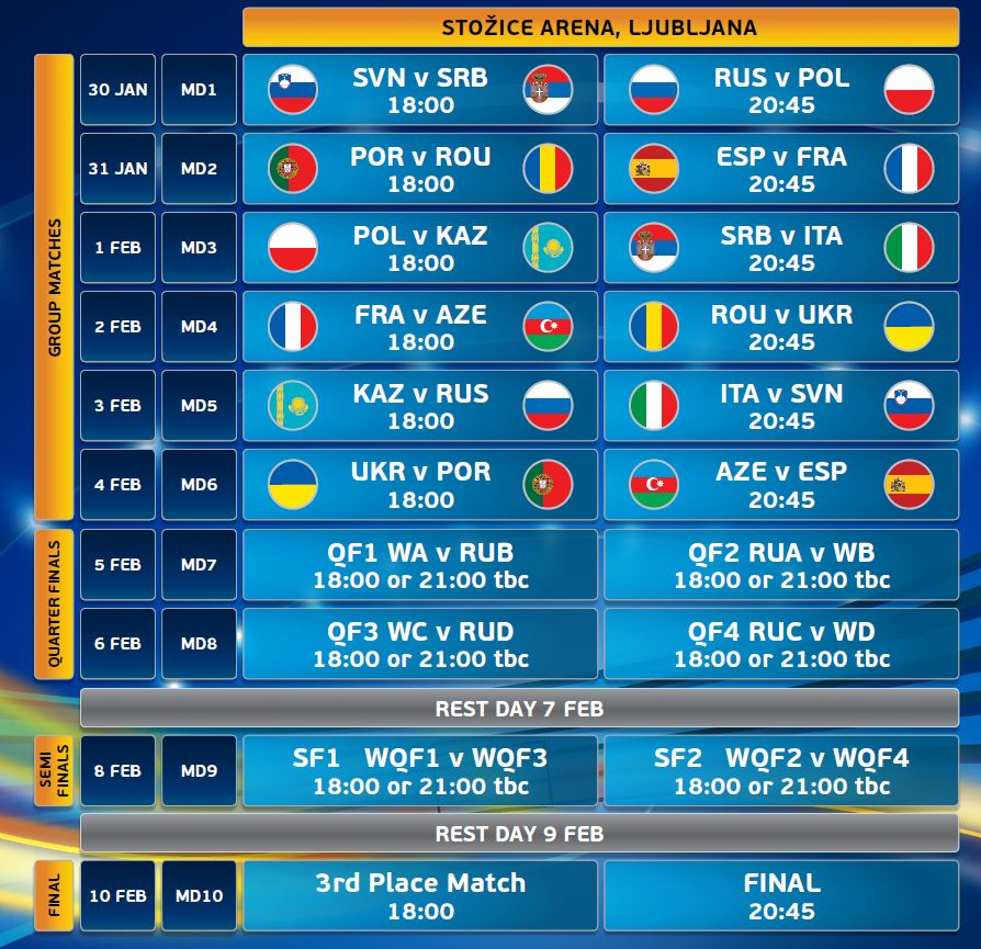 UEFA Futsal Euro 2018 Tournament Guide - Everything You Need to Know d6d2cd96e65a0
